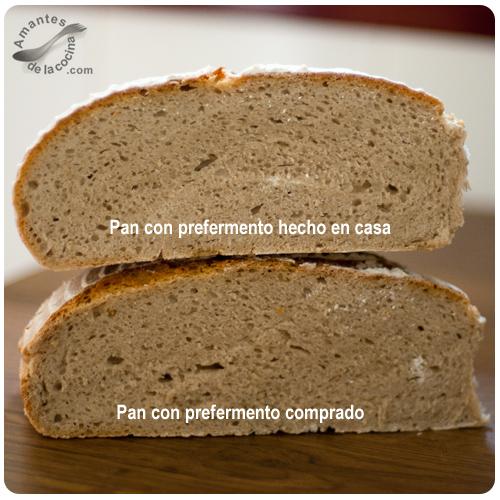 Pan de centeno con diferentes prefermentos - Horneado